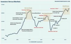 investor-psychology-100k-103016