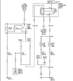 pin by ayaco 011 on auto manual parts wiring diagram pinterest rh pinterest com 2004 jeep wrangler fog light wiring diagram jeep wrangler fog light wiring diagram