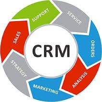 What makes #WebBased #CRMSolution an Easy Route to Achieve #Business Success!