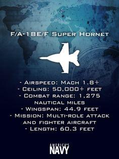 #USNavy F/A-18 Super Hornet