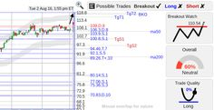 StockConsultant.com - WCG ($WCG) Wellcare Health stock pushing higher, flat top breakout watch, volume 129% above normal, analysis and trading charts