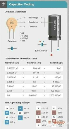 capacitors electronics Capacitor is Value - Electronics Projects, Hobby Electronics, Electronic Circuit Projects, Electronics Components, Electronic Engineering, Electrical Engineering, Electronics Gadgets, Engineering Projects, Electrical Symbols