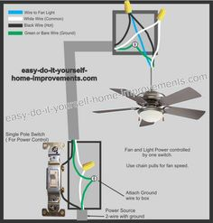 8 Best Electrical images | ceiling fan wiring, home electrical wiring, diy  electrical