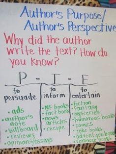 40 Book Challenge Chart | 40 Book Reading Challenge/ Informational text | teacher ideas