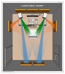 Best Home Theater Design Ideas to Make Your Guests Jealous - Have a plan about theater at home? There is - Best Home Theater Design Ideas to Make Your Guests Jealous - Have a plan about theater at home? Studio Audio, Home Studio Musik, Music Studio Room, Sound Studio, Music Rooms, Home Recording Studio Setup, Home Studio Setup, Studio Ideas, Best Home Theater