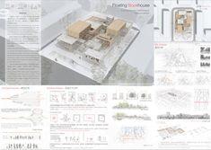 ArchBlog   Архитектура