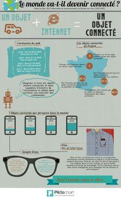 Le monde va-t-il devenir connecté ? Communication, French Class, France, Mobile Marketing, Money Management, Science And Technology, Ecommerce, Coding, Qr Codes