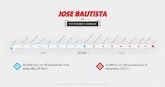 Bautista vs Toronto Subway by Brian Waddington, via Behance