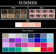 Ooh Très Chic: THE SKIN TONE SEASONS: SUMMER