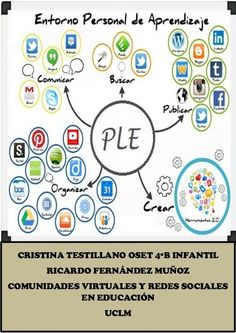 Un ejemplo de un PLE (Entorno Personal de Aprendizaje)