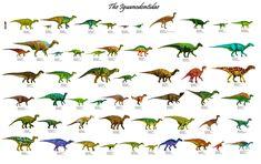 The Iguanodontidae: 54 genera