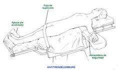 14 Ideas De Enfermeria Enfermeria Oposiciones Auxiliar De Enfermeria Tecnico Auxiliar De Enfermeria