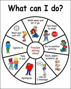 What can I do problem solving wheel