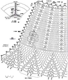Crochet Patterns Skirt Beautiful crochet skirts with graphic This Pin was discovered by Sue Comments in Topic Crochet Skirt Pattern, Crochet Skirts, Crochet Chart, Crochet Clothes, Crochet Patterns, Skirt Patterns, Coat Patterns, Blouse Patterns, Sewing Patterns