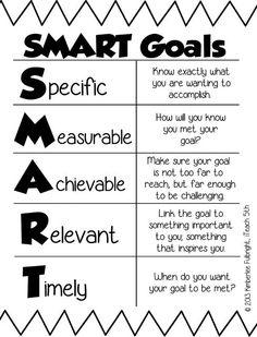 SMART Goals for Data Folders setting goals, goal setting #goals #motivation                                                                                                                                                                                 More