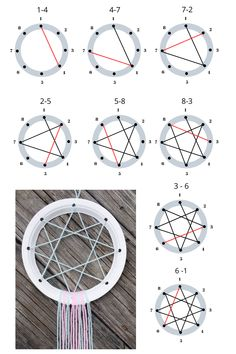 Simple dream catcher craft for kids. Step by step instructions on how to make a dream catcher from a paper plate and string. Diy Dream Catcher For Kids, Making Dream Catchers, Dream Catcher Decor, Homemade Dream Catchers, Dream Catcher Mobile, Diy Crafts Hacks, Diy And Crafts, Paper Crafts, Diy Paper