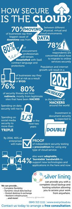 main issue with 'The Cloud' is how secure it is. The answer is very! Check the infographic to see why.The main issue with 'The Cloud' is how secure it is. The answer is very! Check the infographic to see why. Technology Hacks, Medical Technology, Computer Technology, Computer Science, Computer Tips, Computer Forensics, Computer Projects, Energy Technology, Computer Programming