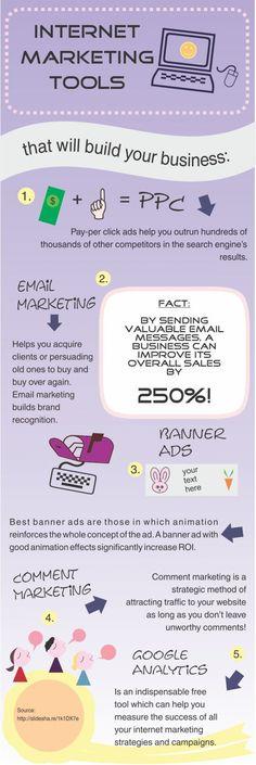 Internet Marketing Tools | Propel Marketing
