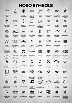 Zapista Hobo Symbols Art Print Historical Minimalist Alphabet Vintage Street Code Poster Unframed x Hobo Symbols, Alphabet Symbols, Alphabet Wall, Symbols Of Power, Glyphs Symbols, Phonetic Alphabet, Ancient Alphabets, Ancient Symbols, Druid Symbols