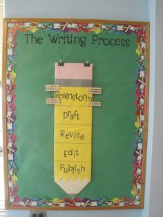 fifth grade bulletin board for keeping students on track with the writing process. 5th Grade Classroom, Future Classroom, School Classroom, Primary Classroom Displays, English Teacher Classroom, English Classroom Decor, Classroom Door, Classroom Setup, 3rd Grade Writing