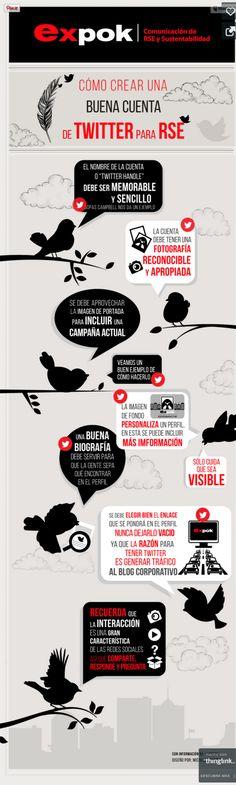 Cómo crear una buena cuenta de Twitter para RSE #infografia #infographic #socialmedia  Ideas Negocios Online para www.masymejor.com