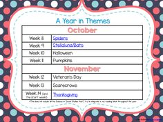 A Year in Themes - First Grade Edition!