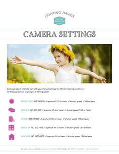 Lighting Basics: Camera Settings Cheat Sheet