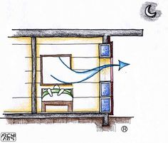 Air Ventilation, Mirror, Frame, Furniture, Home Decor, Arquitetura, Picture Frame, Decoration Home, Room Decor