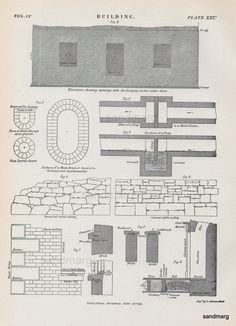 1897 Architecture Chart Victorian Building Techniques