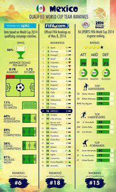 México Brasil 2014  FIFA World Cup EA