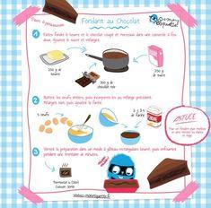 Réalisez un délicieux fondant au chocolat. De quoi combler tous les accros du chocolat pour un goûter en famille. Retrouvez nos autres recettes sur le blog.