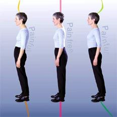 Balance Center - End Back Pain at its Source