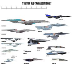 spaceship comparison | ... /fs36/f/2008/242/e/d/Starship_Comparison_Chart_by_madeinjapan1988.jpg