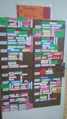 Naše knihovna na konci druhé třídy:-) School, Inspiration, Biblical Inspiration, Inspirational, Inhalation