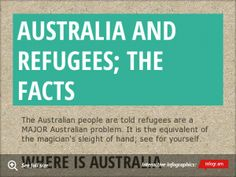 Infographic: Australia and refugees