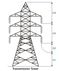 Electrical Transmission Tower Types and Design Electrical Projects, Electrical Wiring, Electrical Engineering, Electrical Substation, Power Supply Design, Transmission Tower, Engineering Jobs, High Voltage, Knowledge