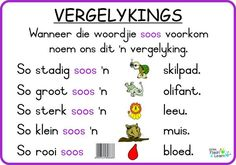 Vergelyking 2nd Grade Spelling Words, Afrikaans Language, 1st Grade Math Worksheets, Preschool Learning Activities, School Posters, Teaching Aids, Letter Recognition, Learning Through Play, School Fun