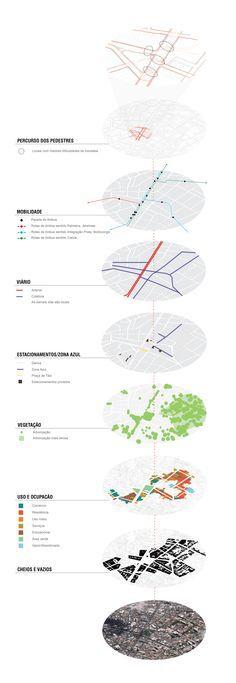 Urban analysis AutoCAD + Illustrator