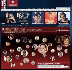 E! Grammy Heat Gauge: 2012 GRAMMYs