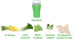 How to make detox smoothies. Do detox smoothies help lose weight? Learn which ingredients help you detox and lose weight without starving yourself. Homemade Protein Shakes, Protein Shake Recipes, Smoothie Recipes, Smoothie Detox, Green Drink Recipes, Detox Recipes, Healthy Juices, Healthy Smoothies, Green Juice Detox