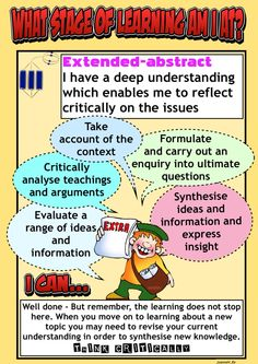 Extended abstract RE Solo Taxonomy, Visible Learning, Higher Order Thinking, Inquiry Based Learning, Religious Studies, Thinking Skills, Growth Mindset, School Stuff, Teaching Ideas