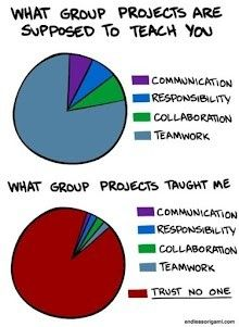 What Group Projects Are Supposed To Teach Vs What They Actually Taught Me funny lol humor funny pictures funny photos funny images hilarious pictures Haters Gonna Hate, Tenacious D, Trust No One, Group Projects, School Projects, Frases Humor, E Mc2, Humor Grafico, Just For Laughs