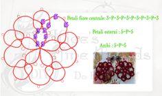 Una mia versione di orecchini tondi con fiore centrale. Alice Franceschetti