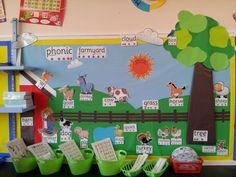 Phonic Farmyard display, Classroom Display, phonics, keywords