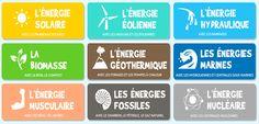 Les explorateurs de l'énergie - D'où vient l'énergie ? espace enseignants/enfants