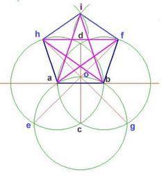 The Healing Wisdom of Sacred Geometry: Where Science and Spirit Meet – Esoteric… Sacred Geometry Symbols, Sacred Geometry Tattoo, Fibonacci Spiral, Islamic Patterns, Flower Mandala, Geometric Art, Geometric Drawing, Sacred Art, Flower Of Life