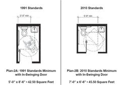 Handicap Bathroom Requirements Commercial: Single ...