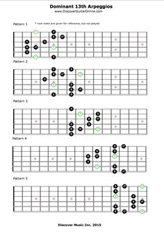Dominant 13th Arpeggios | Discover Guitar Online, Learn to Play Guitar