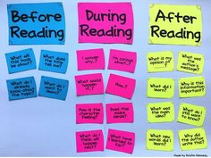 As I mentioned in my previous post , I'm trying to incorporate more nonfiction into my reading instruction because of the new C...