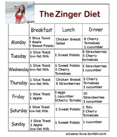 The Zinger diet
